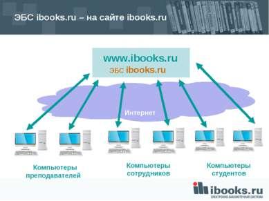 Интернет ЭБС ibooks.ru – на сайте ibooks.ru ЭБС ibooks.ru www.ibooks.ru