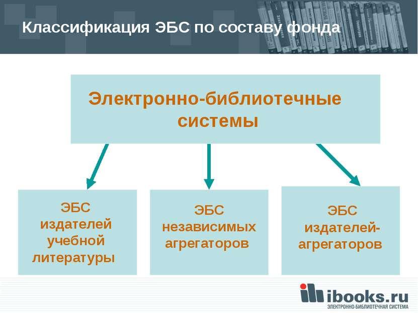 Классификация ЭБС по составу фонда ЭБС издателей учебной литературы ЭБС незав...