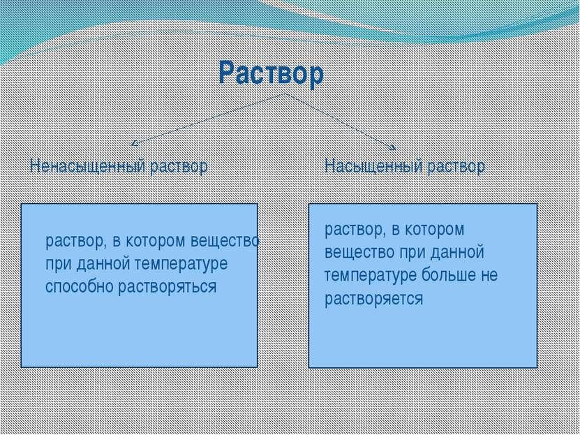 Источники Слайд 2. Загадки о воде http://allforchildren.ru/kidfun/riddles_wat...
