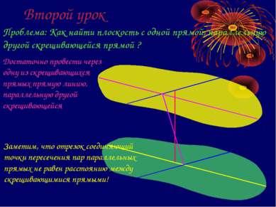 Второй урок Проблема: Как найти плоскость с одной прямой, параллельную другой...