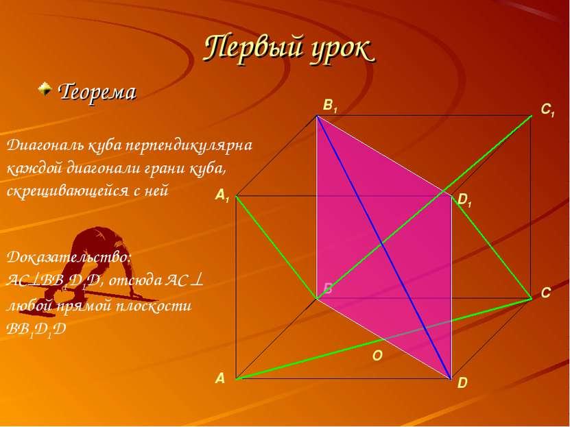 Первый урок Теорема O Диагональ куба перпендикулярна каждой диагонали грани к...