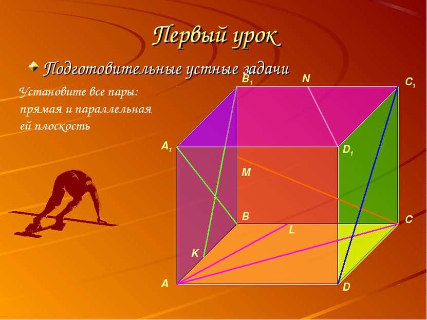 Первый урок Подготовительные устные задачи M K L N Установите все пары: пряма...