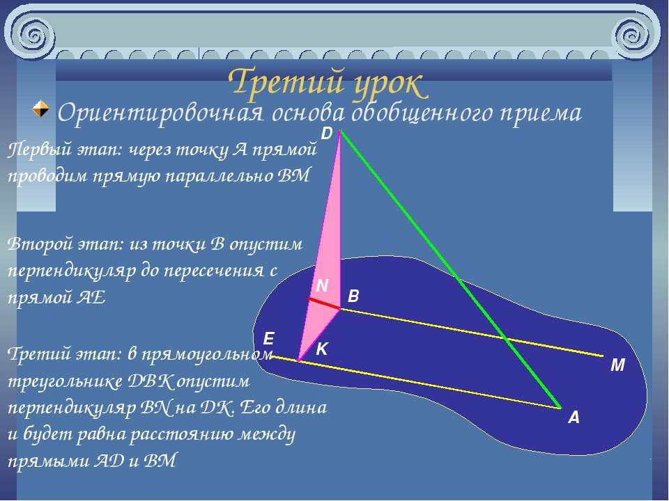 Третий урок Ориентировочная основа обобщенного приема Первый этап: через точк...