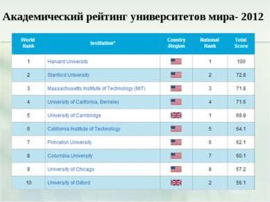 Академический рейтинг университетов мира- 2012