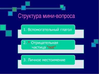 Структура мини-вопроса