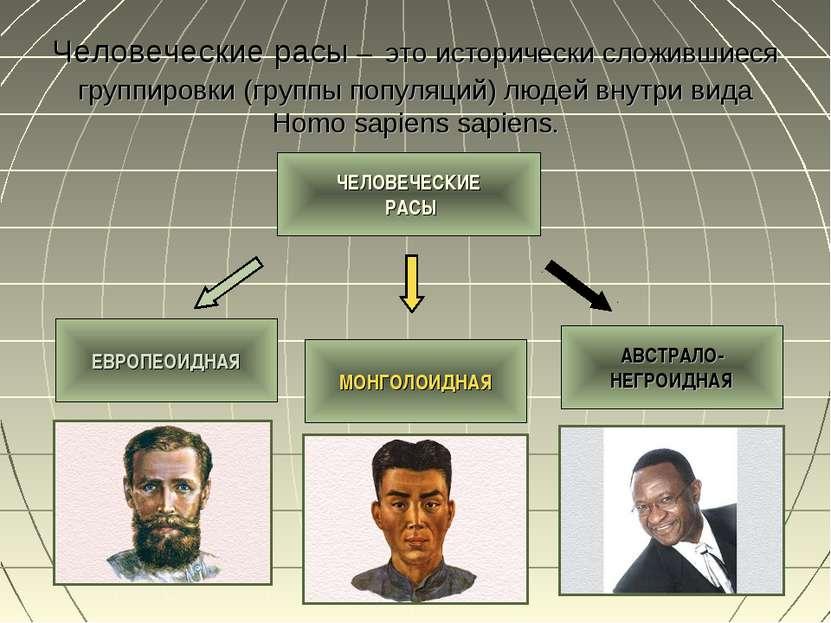 Человеческие расы – это исторически сложившиеся группировки (группы популяций...