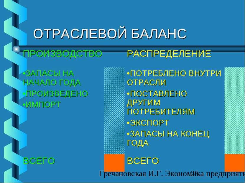 ОТРАСЛЕВОЙ БАЛАНС ПРОИЗВОДСТВО РАСПРЕДЕЛЕНИЕ ЗАПАСЫ НА НАЧАЛО ГОДА ПРОИЗВЕДЕН...
