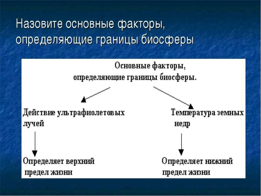 Назовите основные факторы, определяющие границы биосферы