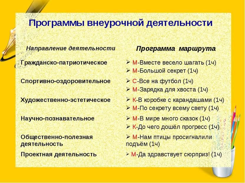 Программы внеурочной деятельности