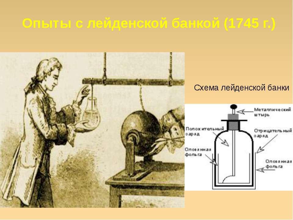 Яковлева Т.Ю. Опыты с лейденской банкой (1745 г.) Схема лейденской банки Яков...