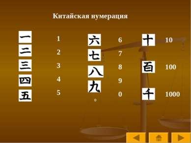 Китайская нумерация ° 1 2 3 4 5 6 7 8 9 0 10 100 1000