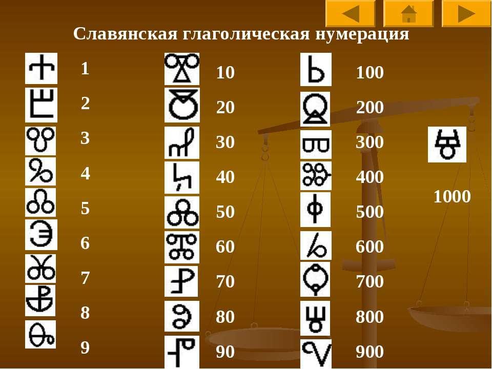 Славянская глаголическая нумерация 1 2 3 4 5 6 7 8 9 10 20 30 40 50 60 70 80 ...