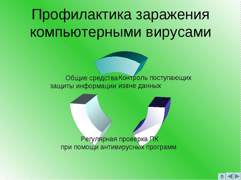 Профилактика заражения компьютерными вирусами