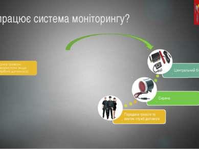 Як працює система моніторингу?