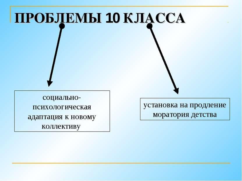 ПРОБЛЕМЫ 10 КЛАССА социально-психологическая адаптация к новому коллективу ус...