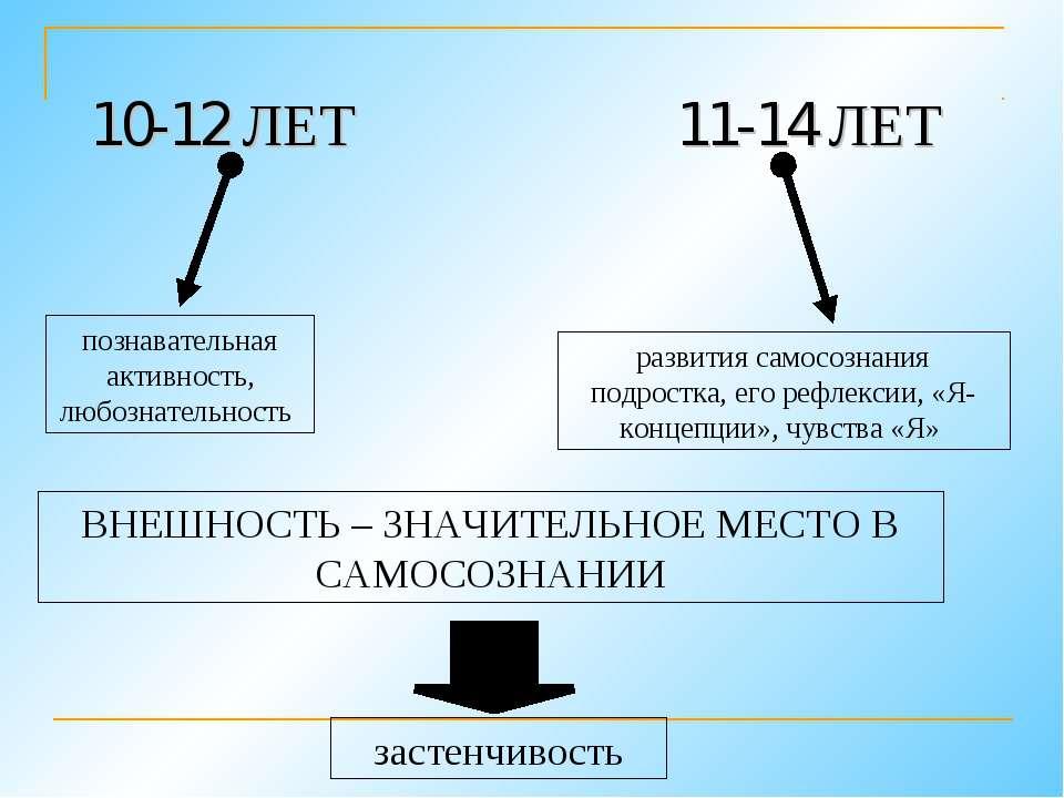 10-12 ЛЕТ 11-14 ЛЕТ познавательная активность, любознательность развития само...