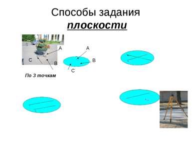 Способы задания плоскости По 3 точкам A B C A B C