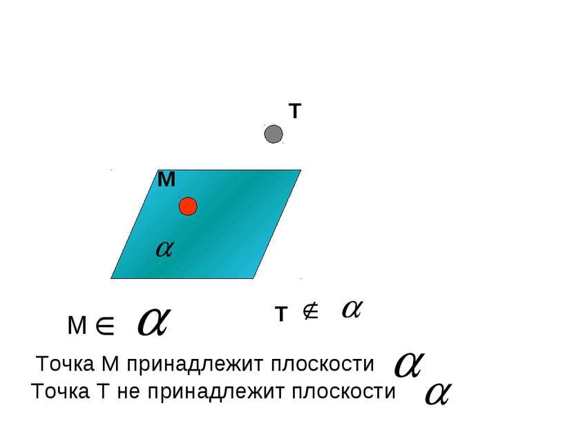 М М Точка М принадлежит плоскости Т Точка Т не принадлежит плоскости Т