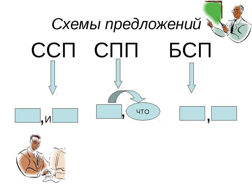 Схемы предложений ССП СПП БСП