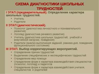СХЕМА ДИАГНОСТИКИ ШКОЛЬНЫХ ТРУДНОСТЕЙ I ЭТАП (предварительный). Определение х...