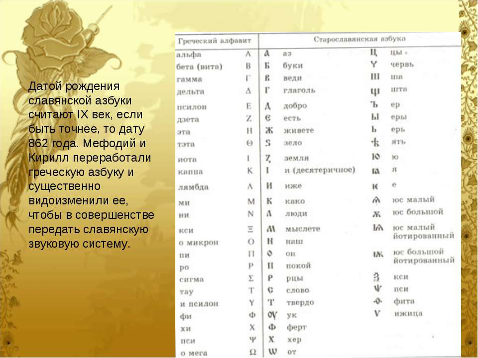 Датой рождения славянской азбуки считают IX век, если быть точнее, то дату 86...