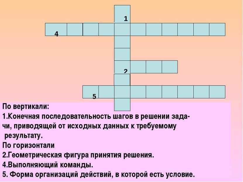 По вертикали: 1.Конечная последовательность шагов в решении зада- чи, приводя...
