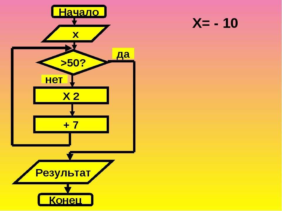 X= - 10