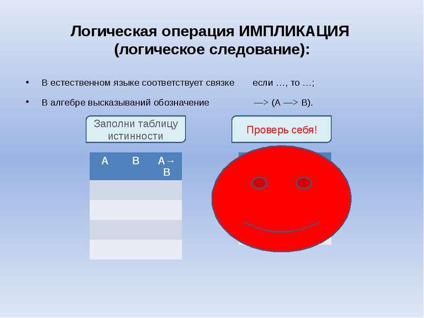 Логическая операция ИМПЛИКАЦИЯ (логическое следование): В естественном языке ...