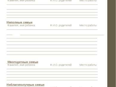 Социальный паспорт класса Малообеспеченные семьи Фамилия, имя ребенка Ф.И.О. ...