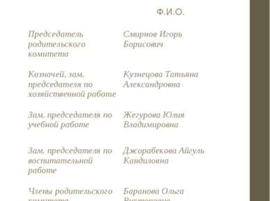 Ф.И.О. Председатель родительского комитета Смирнов Игорь Борисович Казначей, ...