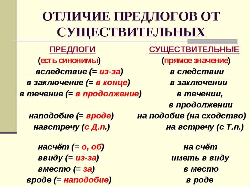 ОТЛИЧИЕ ПРЕДЛОГОВ ОТ СУЩЕСТВИТЕЛЬНЫХ ПРЕДЛОГИ СУЩЕСТВИТЕЛЬНЫЕ (есть синонимы)...