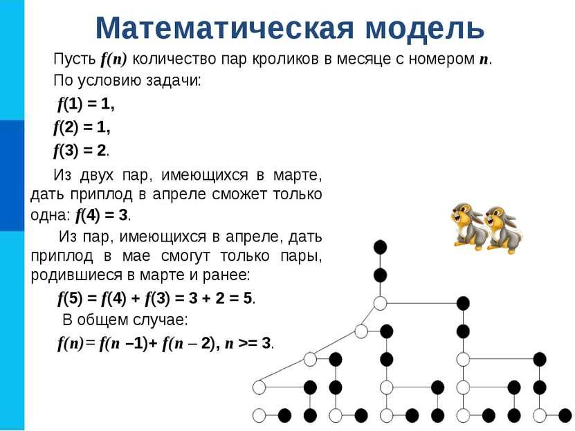 Математическая модель Пусть f(n) количество пар кроликов в месяце с номером n...