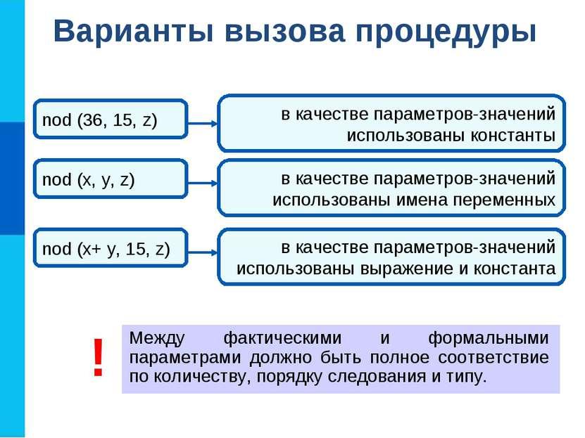 Варианты вызова процедуры Между фактическими и формальными параметрами должно...