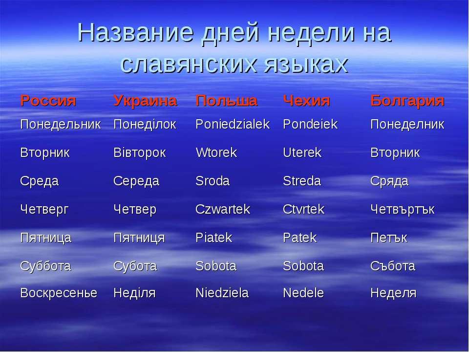Название дней недели на славянских языках Россия Украина Польша Чехия Болгари...