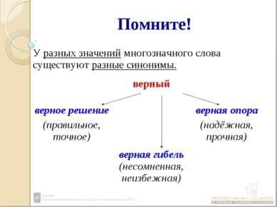 Помните! У разных значений многозначного слова существуют разные синонимы. ве...