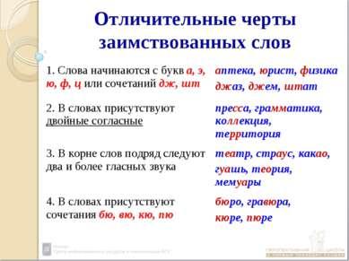 Отличительные черты заимствованных слов 1. Слова начинаются с букв а, э, ю, ф...