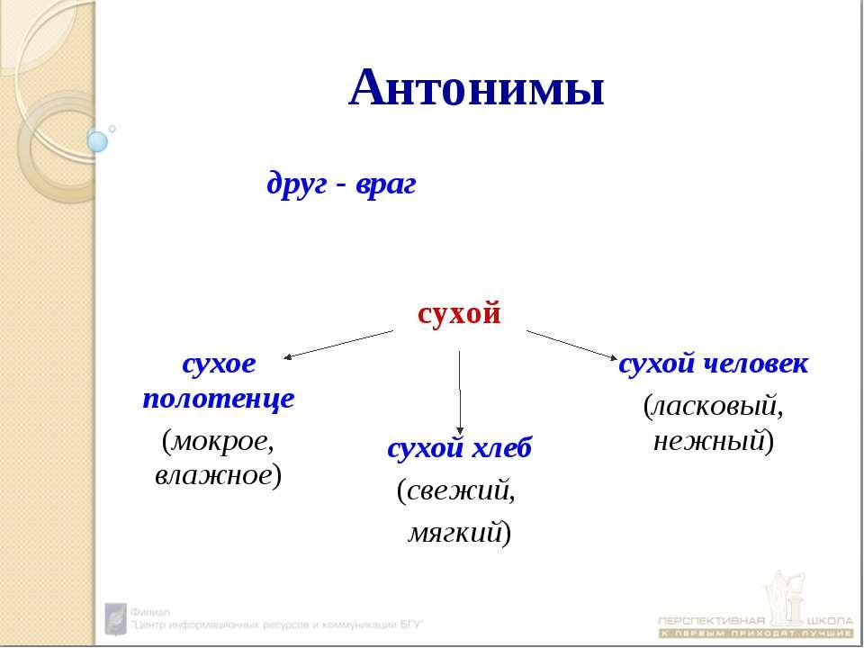 Антонимы – слова одной части речи, противоположные по значению: друг - враг. ...