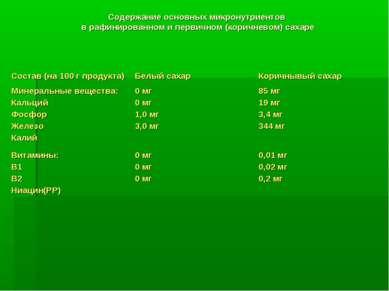 Содержание основных микронутриентов в рафинированном и первичном (коричневом)...