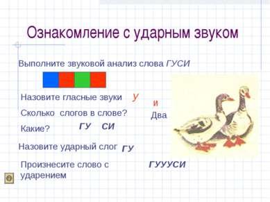 Ознакомление с ударным звуком Выполните звуковой анализ слова ГУСИ Назовите г...