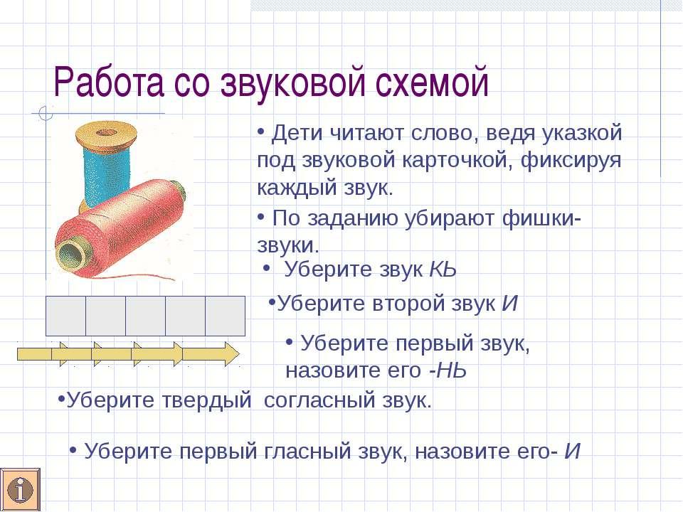 Работа со звуковой схемой Дети читают слово, ведя указкой под звуковой карточ...