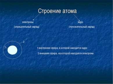 Строение атома электроны ядро 1-внутреняя сфера, в которой находится ядро 2-в...
