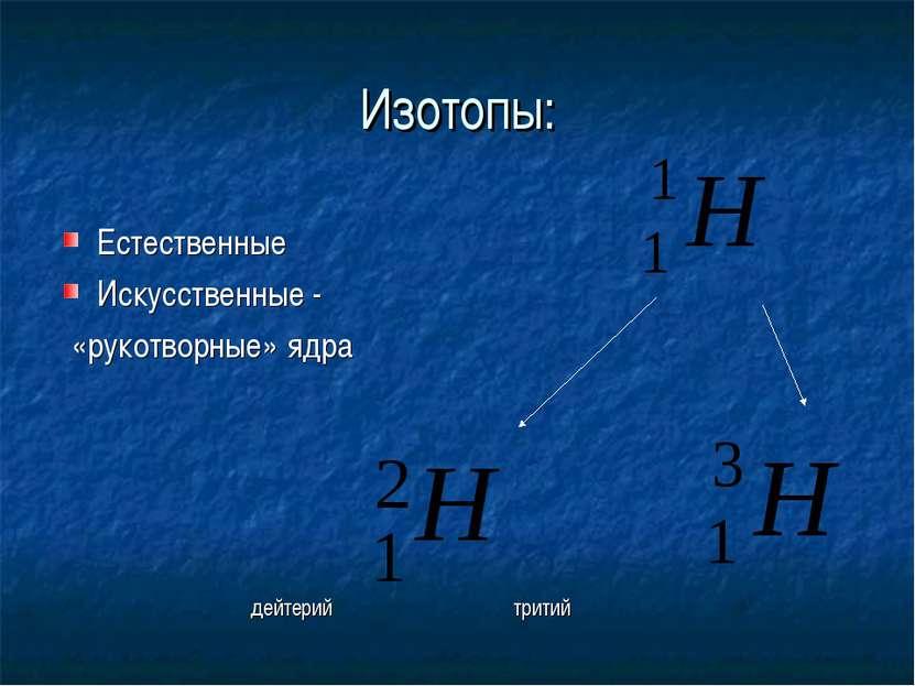 Изотопы: Естественные Искусственные - «рукотворные» ядра