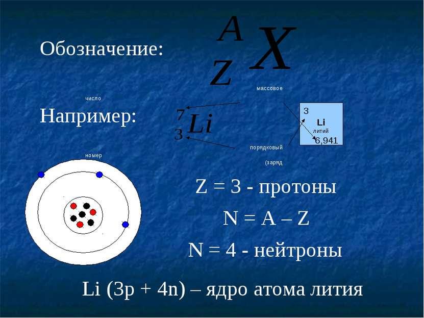 массовое число порядковый номер (заряд ядра) Обозначение: Например: Z = 3 - п...
