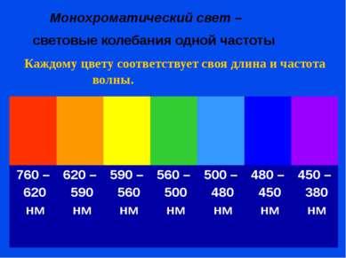 Каждому цвету соответствует своя длина и частота волны. Монохроматический све...