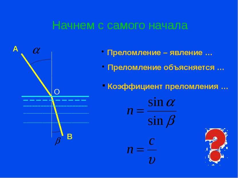 Преломление – явление … Преломление объясняется … Коэффициент преломления … Н...