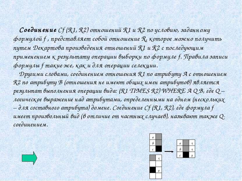 Соединение Cf (R1, R2) отношений R1 и R2 по условию, заданному формулой f , п...