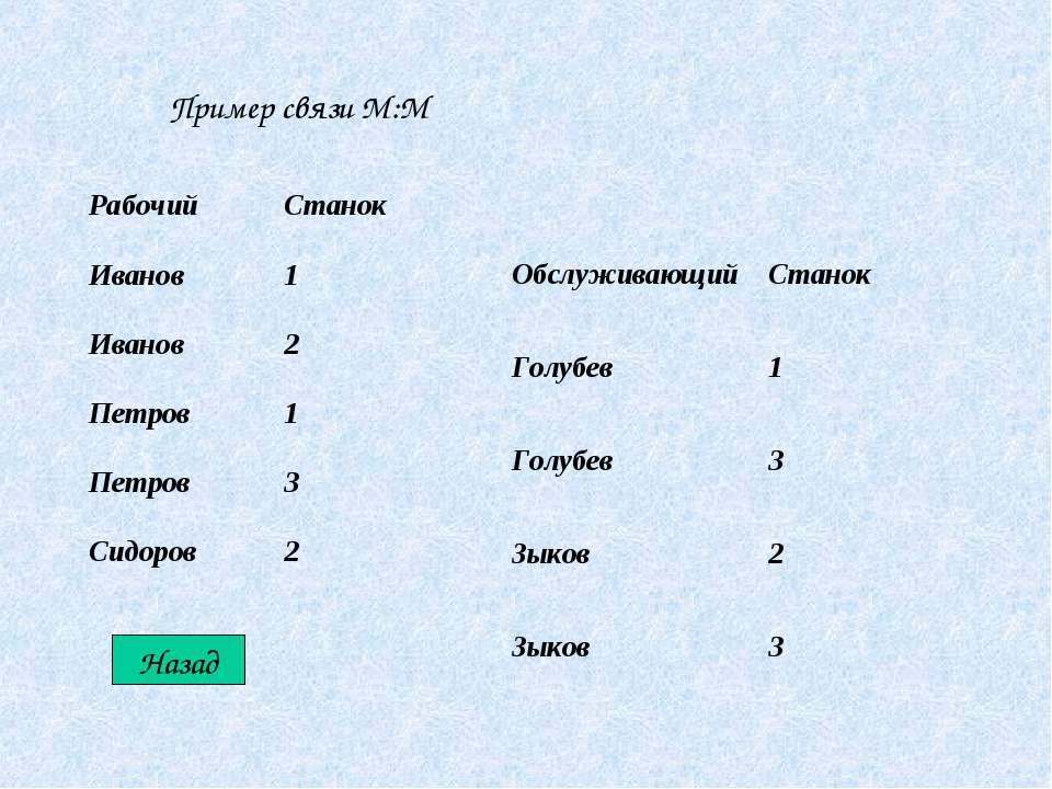 Пример связи М:М Назад
