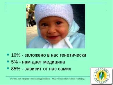 10% - заложено в нас генетически 5% - нам дает медицина 85% - зависит от нас ...