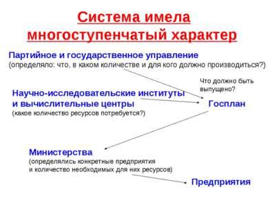Система имела многоступенчатый характер Партийное и государственное управлени...
