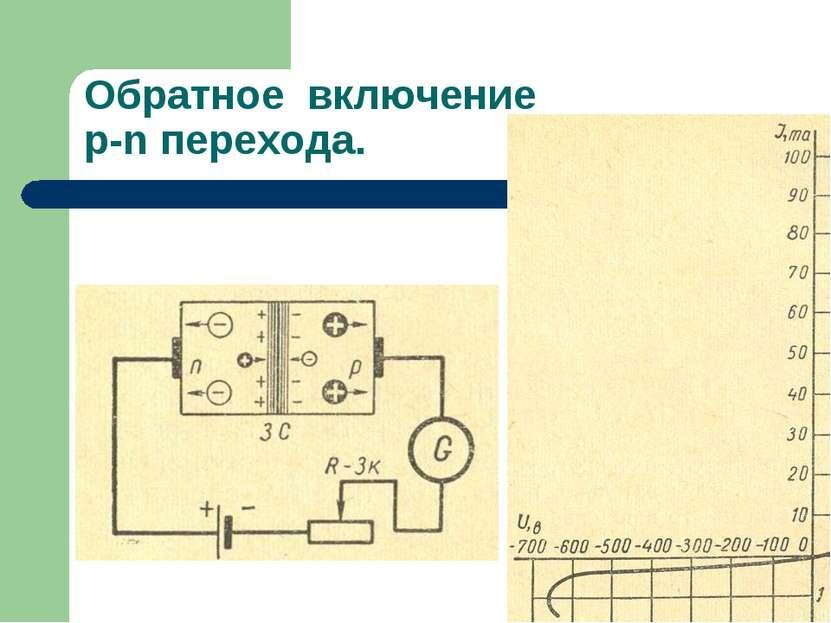 Обратное включение p-n перехода.